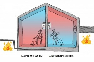 Radiant heat vs conventional systems